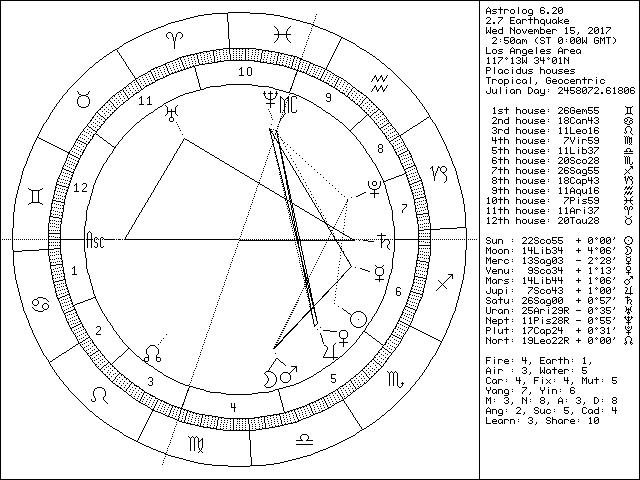 nov 15 1