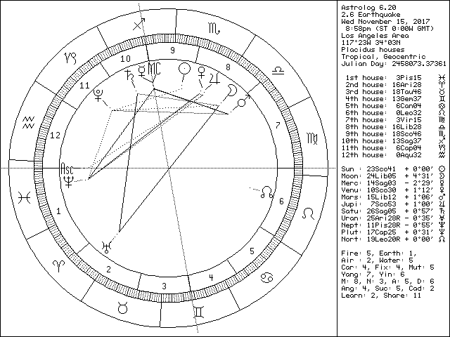nov 15 2