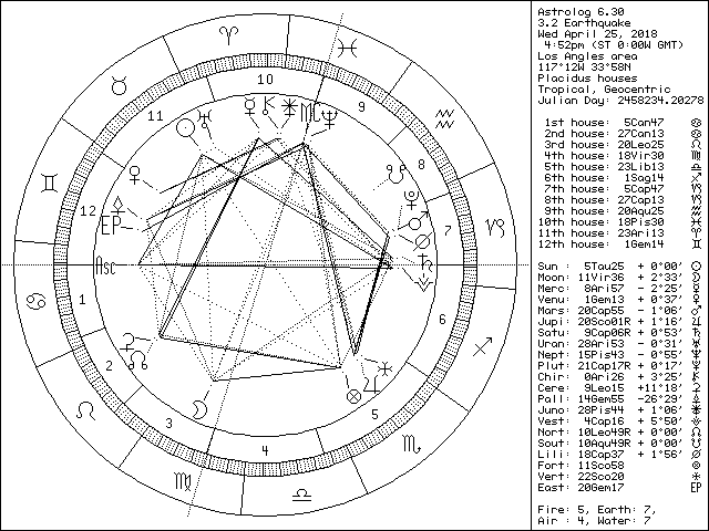 April 25 2018