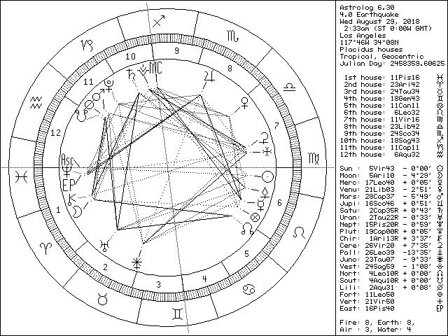 Aug 28 2018