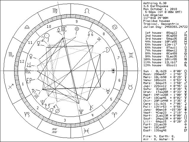 Oct 1 2018