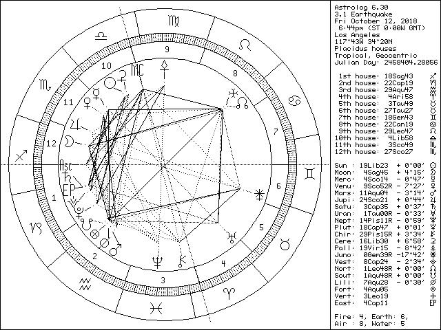 Oct 12 2018