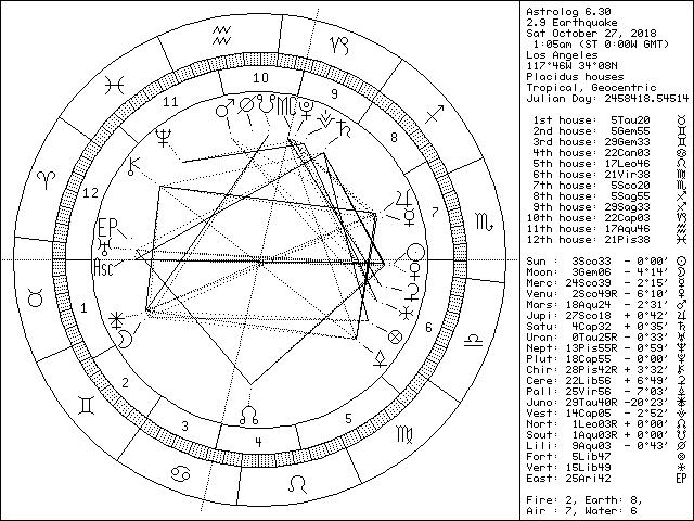 Oct 27 2018