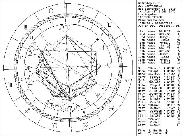 Sep 19 2018