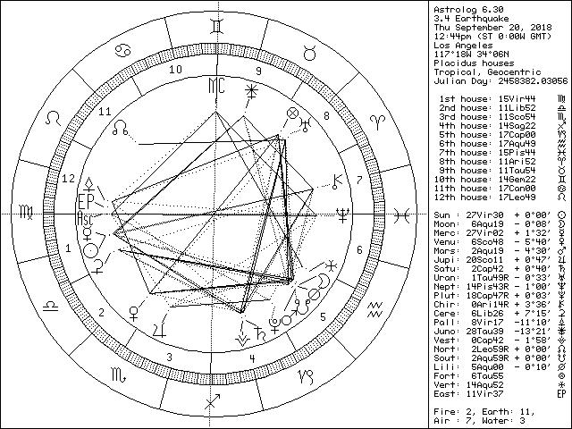 Sep 20 2018