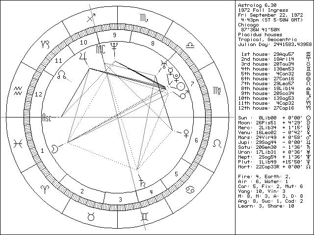 1972 Fall Ingress