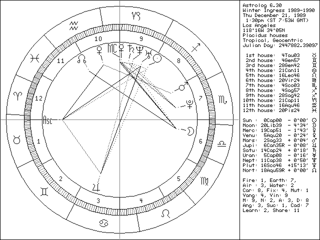 Winter Ingress 1989-1990